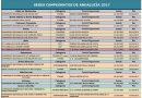 Estas son las sedes de los campeonatos de Andalucía de Hípica