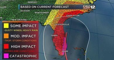 La tormenta imposible Irma obliga a cerrar un hipódromo de Miami